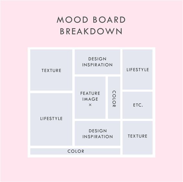 how-to-make-mood-board